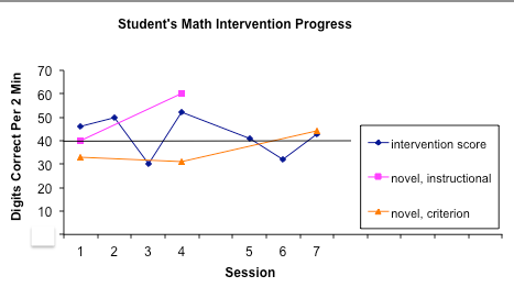 08_students_math_intervention_progress